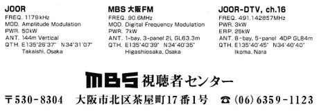 Mbs59